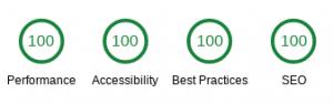 Web Performance Optimisation results